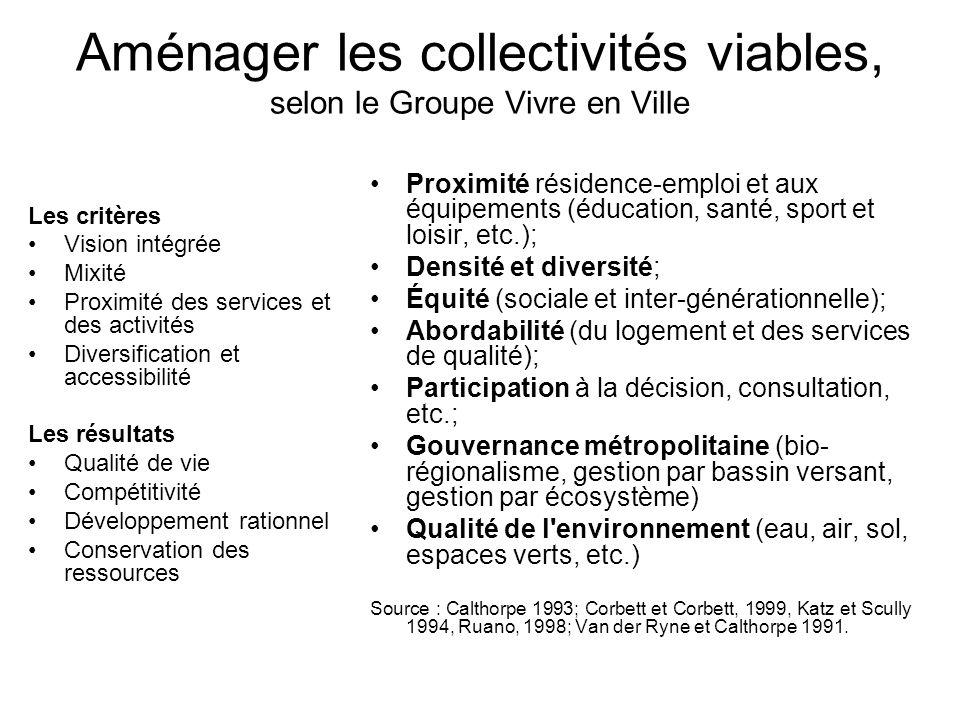 Aménager les collectivités viables, selon le Groupe Vivre en Ville Les critères Vision intégrée Mixité Proximité des services et des activités Diversi
