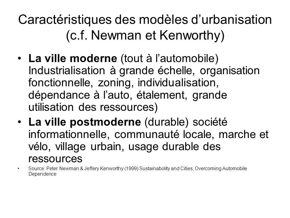 Caractéristiques des modèles durbanisation (c.f. Newman et Kenworthy) La ville moderne (tout à lautomobile) Industrialisation à grande échelle, organi