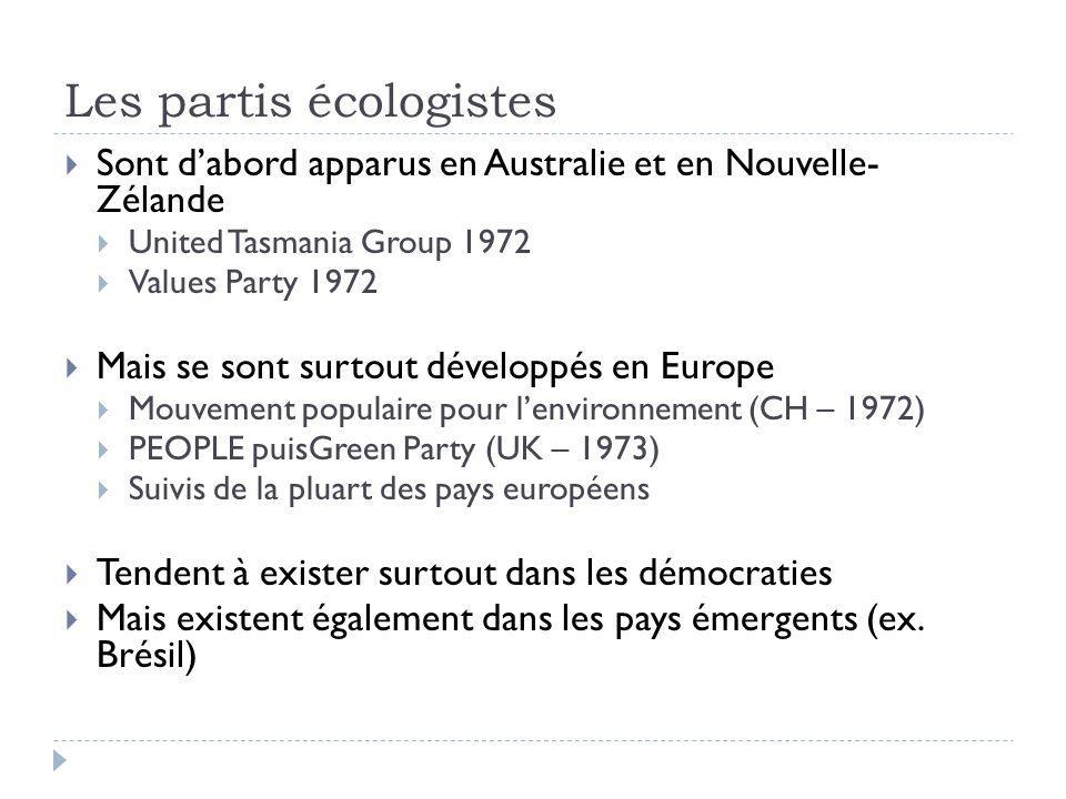 Les partis écologistes Sont dabord apparus en Australie et en Nouvelle- Zélande United Tasmania Group 1972 Values Party 1972 Mais se sont surtout développés en Europe Mouvement populaire pour lenvironnement (CH – 1972) PEOPLE puisGreen Party (UK – 1973) Suivis de la pluart des pays européens Tendent à exister surtout dans les démocraties Mais existent également dans les pays émergents (ex.