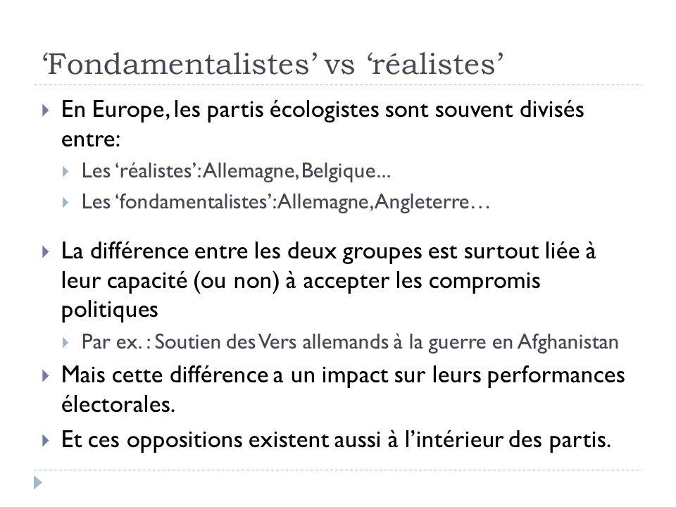 Fondamentalistes vs réalistes En Europe, les partis écologistes sont souvent divisés entre: Les réalistes: Allemagne, Belgique... Les fondamentalistes