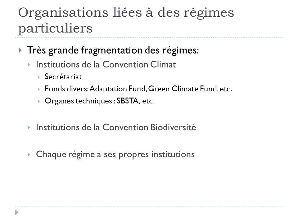 Organisations liées à des régimes particuliers Très grande fragmentation des régimes: Institutions de la Convention Climat Secrétariat Fonds divers: Adaptation Fund, Green Climate Fund, etc.