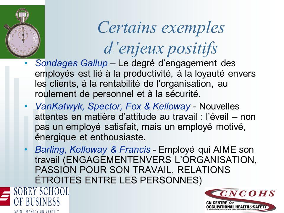 Certains exemples denjeux positifs Sondages Gallup – Le degré dengagement des employés est lié à la productivité, à la loyauté envers les clients, à l