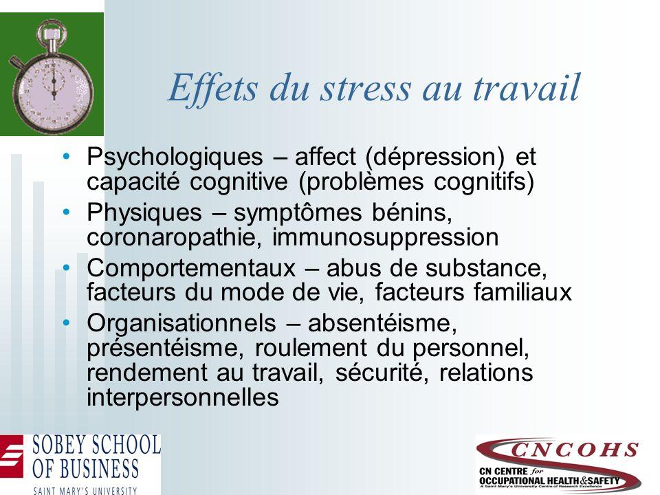 Effets du stress au travail Psychologiques – affect (dépression) et capacité cognitive (problèmes cognitifs) Physiques – symptômes bénins, coronaropat