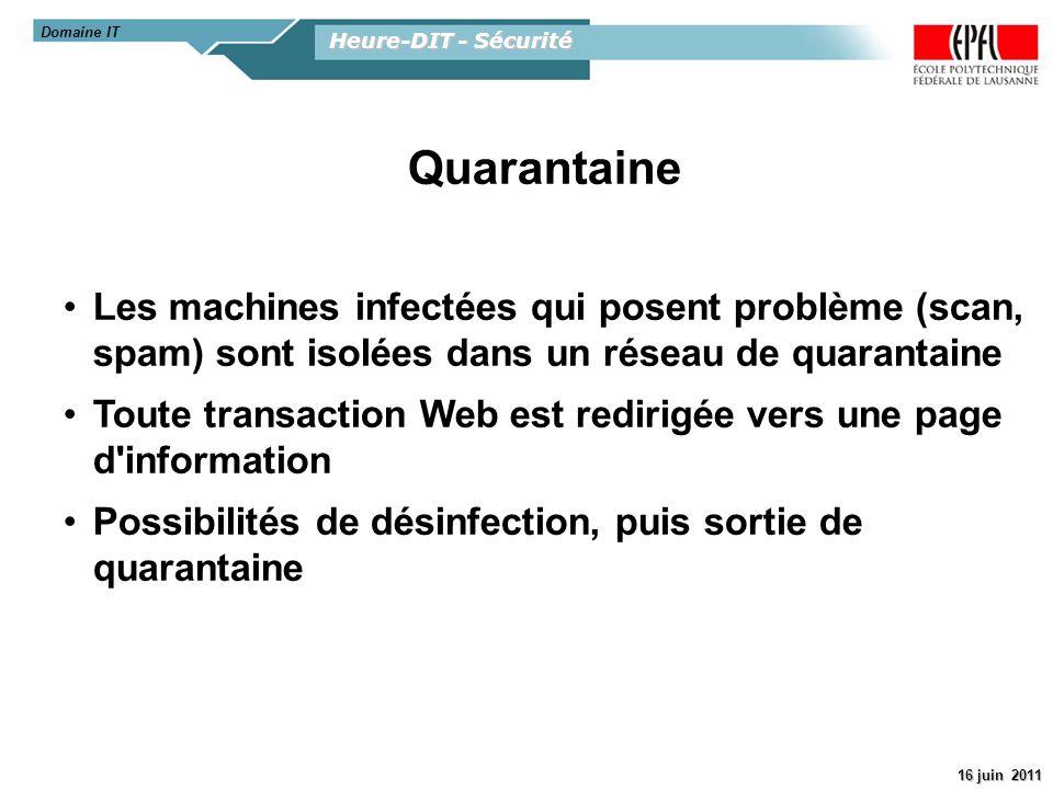 Heure-DIT - Sécurité 16 juin 2011 Quarantaine Les machines infectées qui posent problème (scan, spam) sont isolées dans un réseau de quarantaine Toute