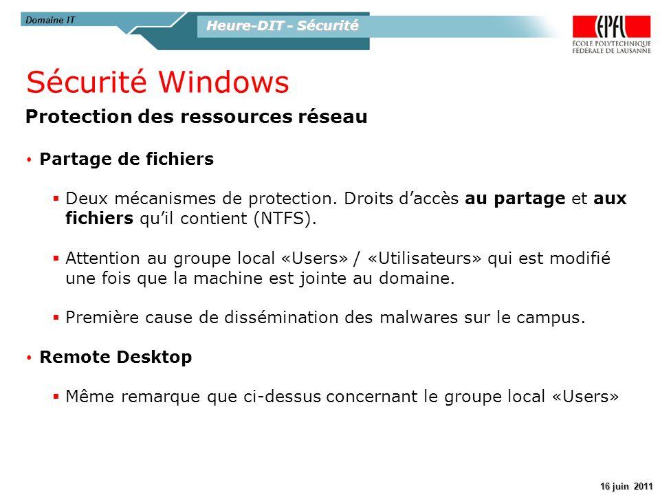 Heure-DIT - Sécurité 16 juin 2011 Domaine IT Protection des ressources réseau Sécurité Windows Partage de fichiers Deux mécanismes de protection. Droi