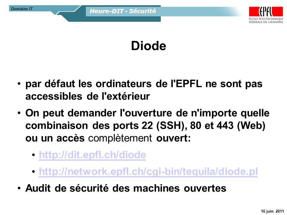 Heure-DIT - Sécurité 16 juin 2011 Diode par défaut les ordinateurs de l'EPFL ne sont pas accessibles de l'extérieur On peut demander l'ouverture de n'