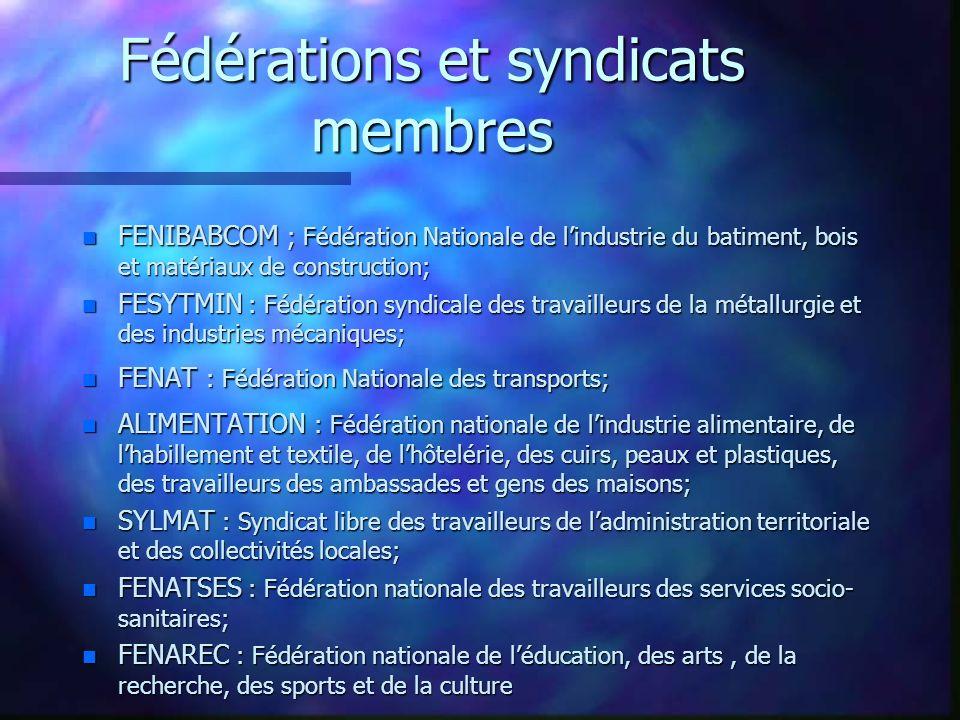 Fédératios et Syndicats membres ( suite ) n FEN : Fédération Nationale de léducation; n FESYTSAT : Fédération syndicale des travailleurs de la sécurité sociale et de ladministration du travail; n FESYDER : Fédération syndicale du developpement rural et de lenvironnement; n FENATAF : Fédération nationale des travailleurs de ladministration des finances; n SYNAP-CSCOM : Syndicat national des personnels des centres de santé communautaire du Mali; n SYNATEL : Syndicat national des télécommunications