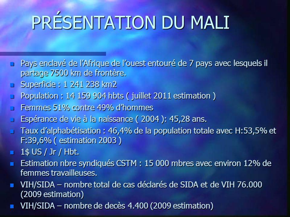PRÉSENTATION DU MALI n Pays enclavé de lAfrique de louest entouré de 7 pays avec lesquels il partage 7500 km de frontère. n Superficie : 1 241 238 km2