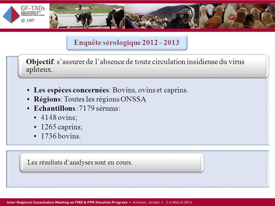 Les espèces concernées: Bovins, ovins et caprins. Régions: Toutes les régions ONSSA Echantillons :7179 sérums: 4148 ovins; 1265 caprins; 1736 bovins.