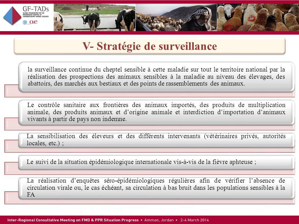 la surveillance continue du cheptel sensible à cette maladie sur tout le territoire national par la réalisation des prospections des animaux sensibles