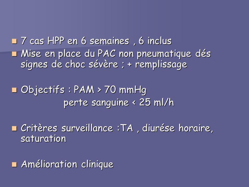 7 cas HPP en 6 semaines, 6 inclus 7 cas HPP en 6 semaines, 6 inclus Mise en place du PAC non pneumatique dés signes de choc sévère ; + remplissage Mis