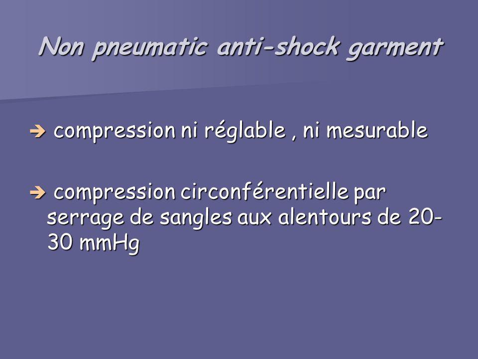 Non pneumatic anti-shock garment compression ni réglable, ni mesurable compression ni réglable, ni mesurable compression circonférentielle par serrage