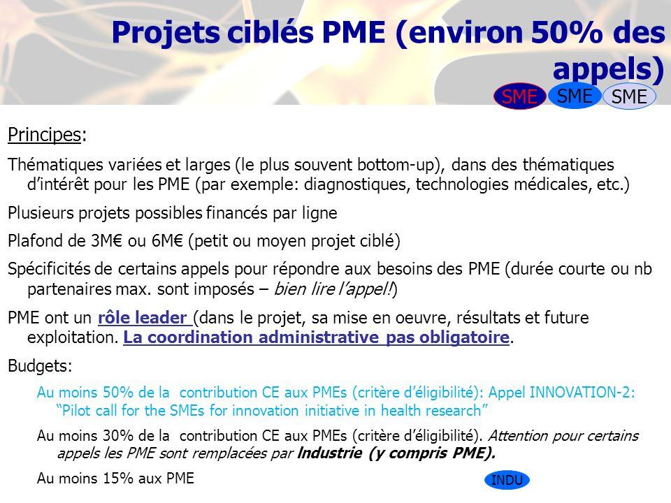 Projets ciblés PME (environ 50% des appels) Principes: Thématiques variées et larges (le plus souvent bottom-up), dans des thématiques dintérêt pour l