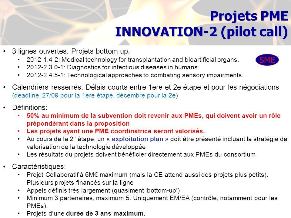 3 lignes ouvertes. Projets bottom up: 2012-1.4-2: Medical technology for transplantation and bioartificial organs. 2012-2.3.0-1: Diagnostics for infec