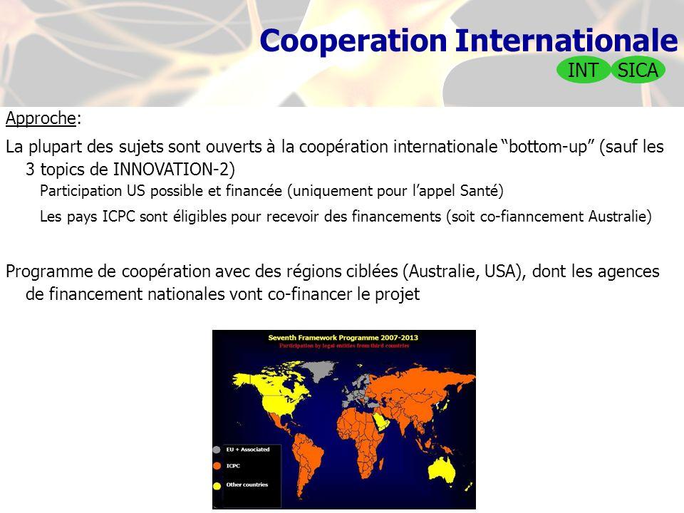 Cooperation Internationale Approche: La plupart des sujets sont ouverts à la coopération internationale bottom-up (sauf les 3 topics de INNOVATION-2)