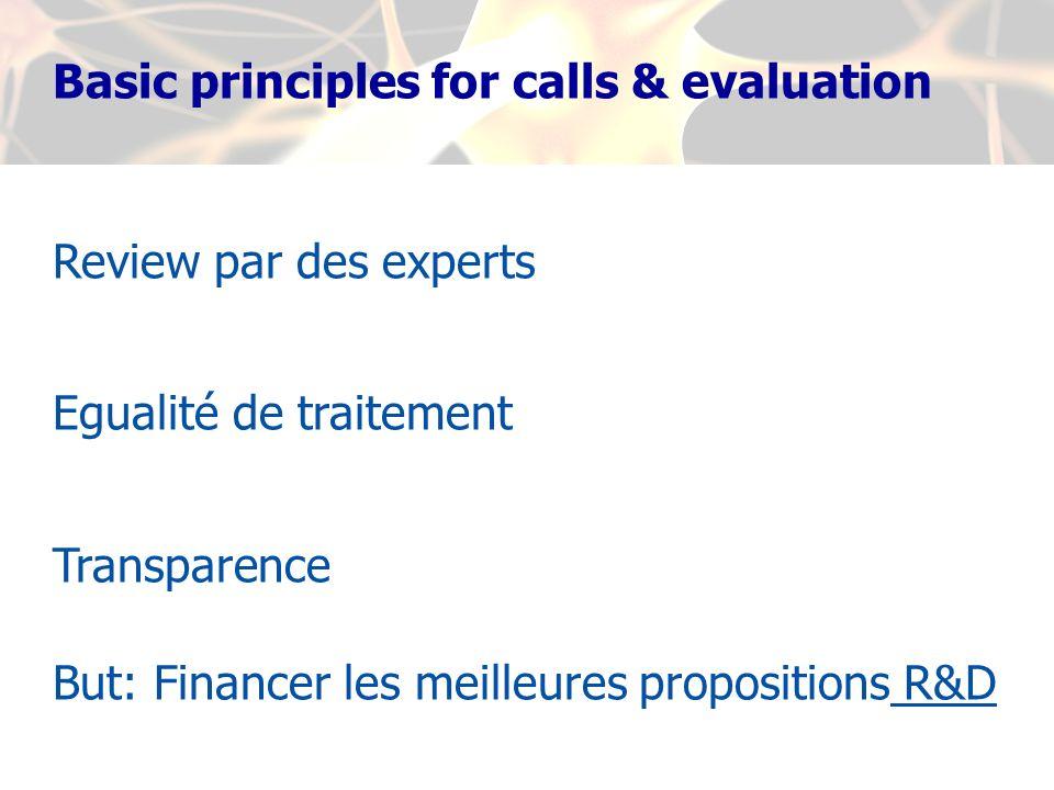 Basic principles for calls & evaluation Review par des experts Egualité de traitement Transparence But: Financer les meilleures propositions R&D