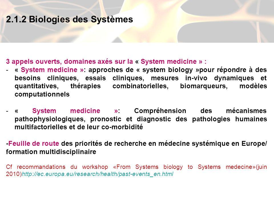 2.1.2 Biologies des Systèmes 3 appels ouverts, domaines axés sur la « System medicine » : -« System medicine »: approches de « system biology »pour répondre à des besoins cliniques, essais cliniques, mesures in-vivo dynamiques et quantitatives, thérapies combinatorielles, biomarqueurs, modèles computationnels -« System medicine »: Compréhension des mécanismes pathophysiologiques, pronostic et diagnostic des pathologies humaines multifactorielles et de leur co-morbidité -Feuille de route des priorités de recherche en médecine systémique en Europe/ formation multidisciplinaire Cf recommandations du workshop «From Systems biology to Systems medecine»(juin 2010)http://ec.europa.eu/research/health/past-events_en.html