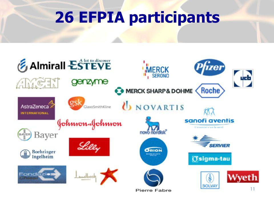 26 EFPIA participants
