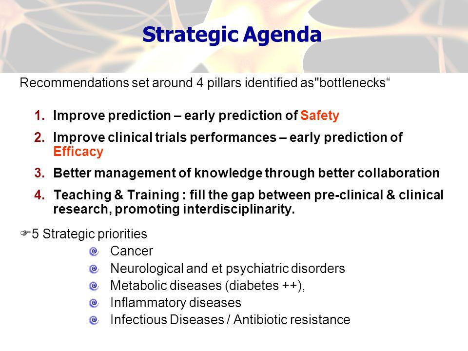 Strategic Agenda Recommendations set around 4 pillars identified as