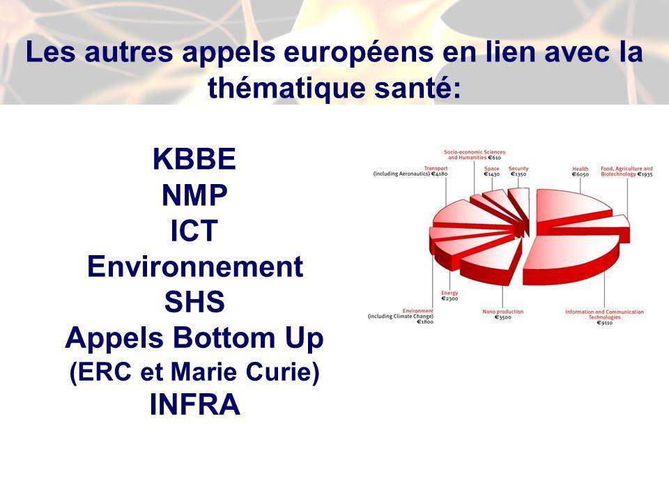Les autres appels européens en lien avec la thématique santé: KBBE NMP ICT Environnement SHS Appels Bottom Up (ERC et Marie Curie) INFRA