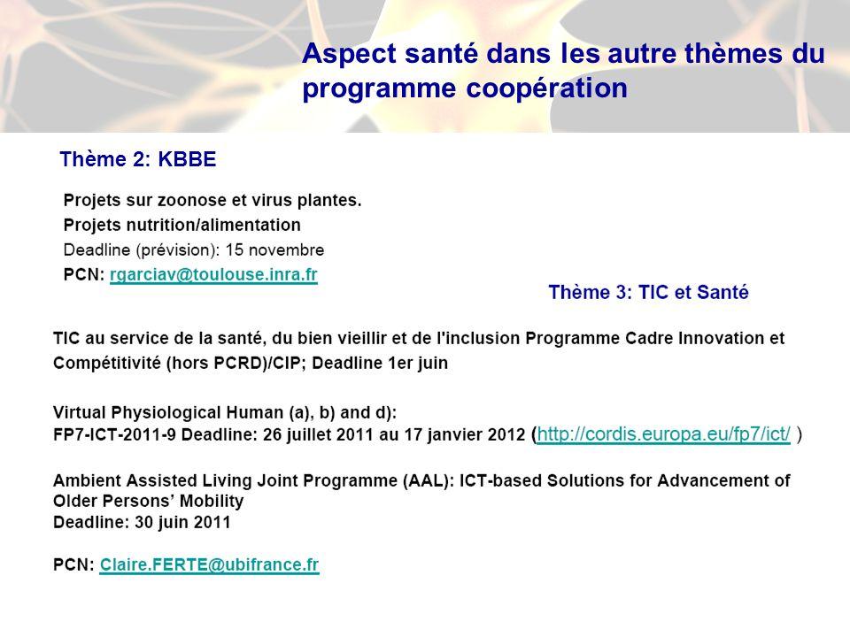 Aspect santé dans les autre thèmes du programme coopération Thème 2: KBBE