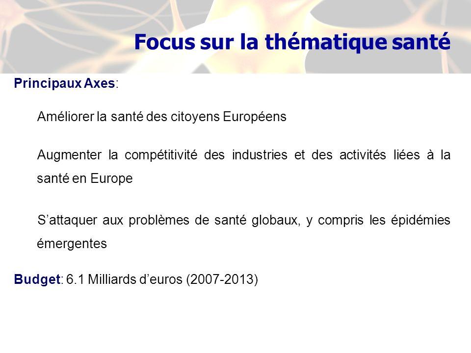 Focus sur la thématique santé Principaux Axes: Améliorer la santé des citoyens Européens Augmenter la compétitivité des industries et des activités liées à la santé en Europe Sattaquer aux problèmes de santé globaux, y compris les épidémies émergentes Budget: 6.1 Milliards deuros (2007-2013)