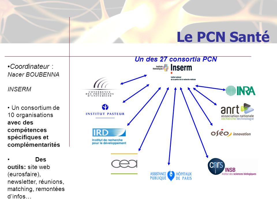 Le PCN Santé Un des 27 consortia PCN Coordinateur : Nacer BOUBENNA INSERM Un consortium de 10 organisations avec des compétences spécifiques et complémentarités Des outils: site web (eurosfaire), newsletter, réunions, matching, remontées dinfos…