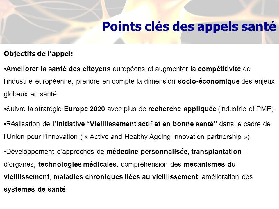Points clés des appels santé Objectifs de lappel: Améliorer la santé des citoyens européens et augmenter la compétitivité de lindustrie européenne, prendre en compte la dimension socio-économique des enjeux globaux en santé Suivre la stratégie Europe 2020 avec plus de recherche appliquée (industrie et PME).