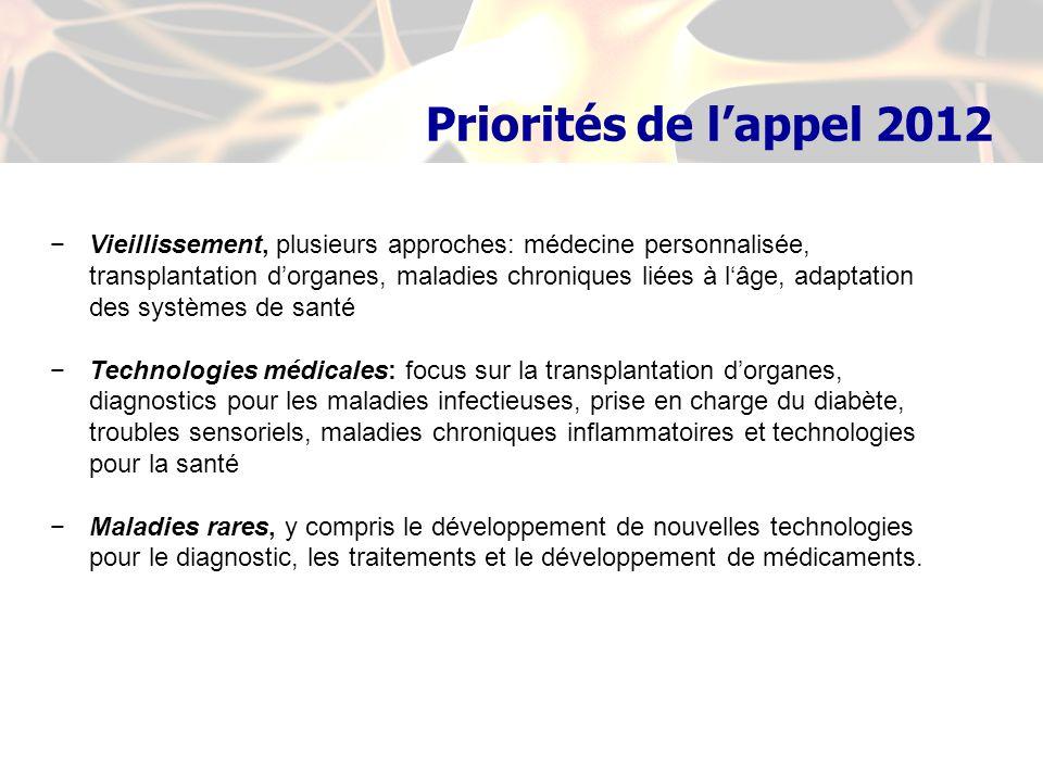 Priorités de lappel 2012 Vieillissement, plusieurs approches: médecine personnalisée, transplantation dorganes, maladies chroniques liées à lâge, adap