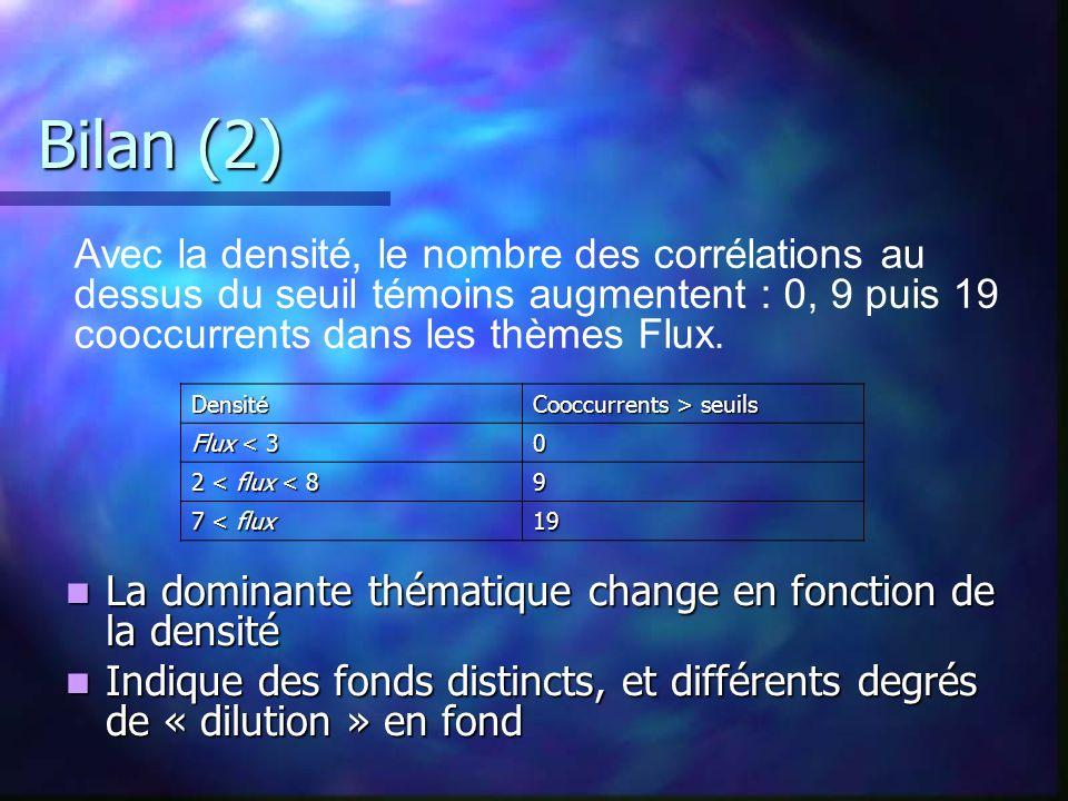 Bilan (2) La dominante thématique change en fonction de la densité La dominante thématique change en fonction de la densité Indique des fonds distincts, et différents degrés de « dilution » en fond Indique des fonds distincts, et différents degrés de « dilution » en fond Densit é Cooccurrents > seuils Flux < 3 0 2 < flux < 8 9 7 < flux 19 Avec la densité, le nombre des corrélations au dessus du seuil témoins augmentent : 0, 9 puis 19 cooccurrents dans les thèmes Flux.