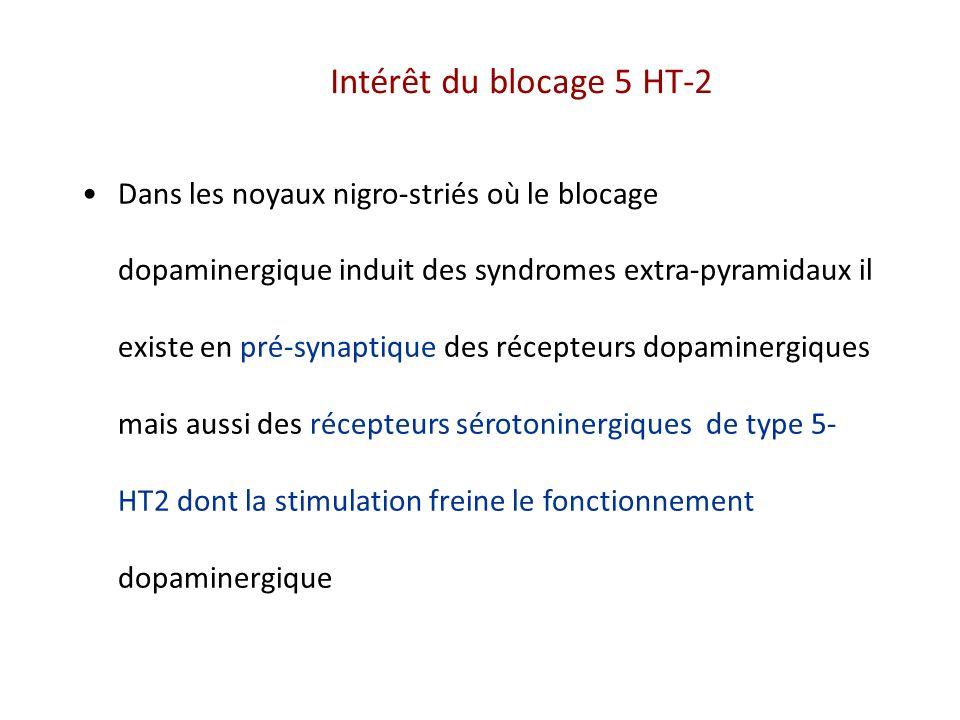 Intérêt du blocage 5 HT-2 Dans les noyaux nigro-striés où le blocage dopaminergique induit des syndromes extra-pyramidaux il existe en pré-synaptique