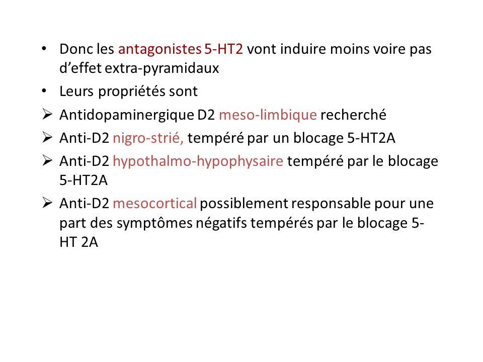 Donc les antagonistes 5-HT2 vont induire moins voire pas deffet extra-pyramidaux Leurs propriétés sont Antidopaminergique D2 meso-limbique recherché A