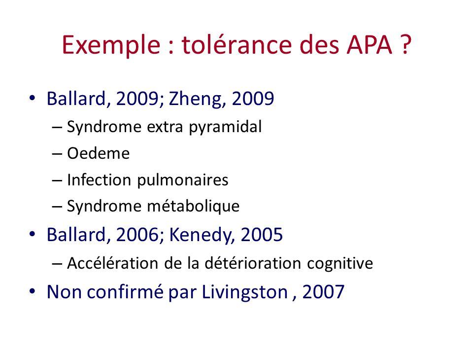 Exemple : tolérance des APA ? Ballard, 2009; Zheng, 2009 – Syndrome extra pyramidal – Oedeme – Infection pulmonaires – Syndrome métabolique Ballard, 2