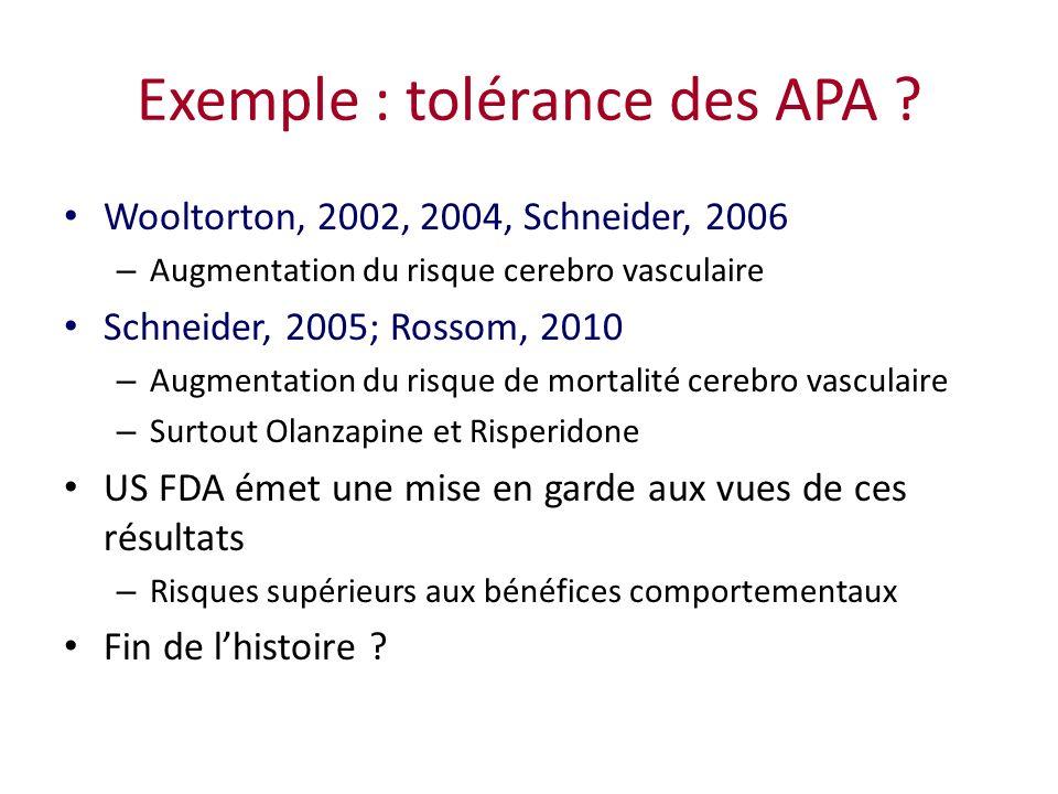 Exemple : tolérance des APA ? Wooltorton, 2002, 2004, Schneider, 2006 – Augmentation du risque cerebro vasculaire Schneider, 2005; Rossom, 2010 – Augm