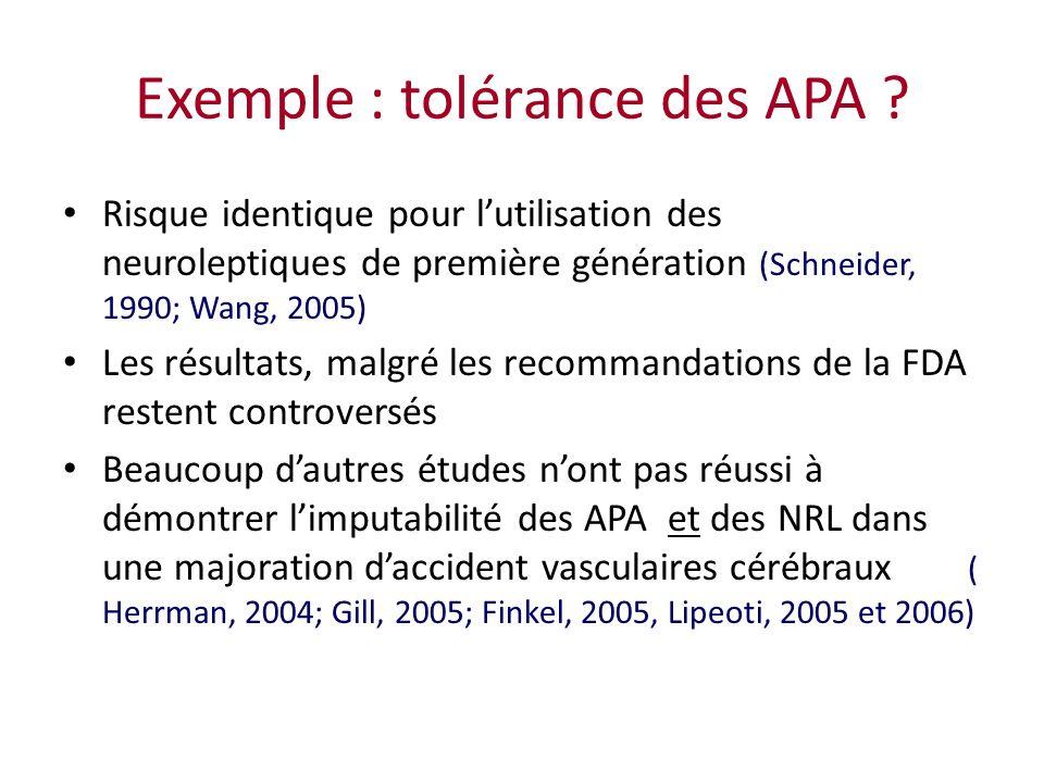 Exemple : tolérance des APA ? Risque identique pour lutilisation des neuroleptiques de première génération (Schneider, 1990; Wang, 2005) Les résultats
