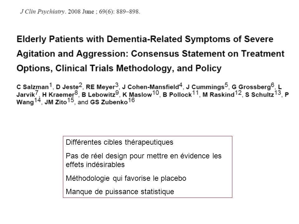 Différentes cibles thérapeutiques Pas de réel design pour mettre en évidence les effets indésirables Méthodologie qui favorise le placebo Manque de pu