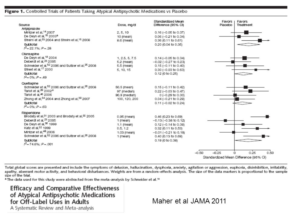 Maher et al JAMA 2011