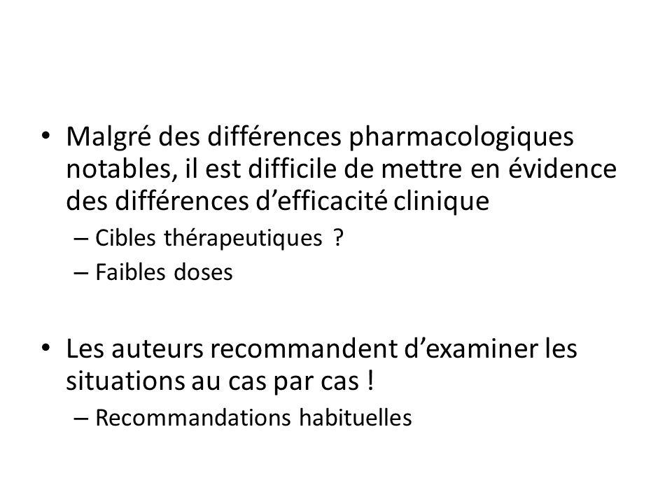 Malgré des différences pharmacologiques notables, il est difficile de mettre en évidence des différences defficacité clinique – Cibles thérapeutiques