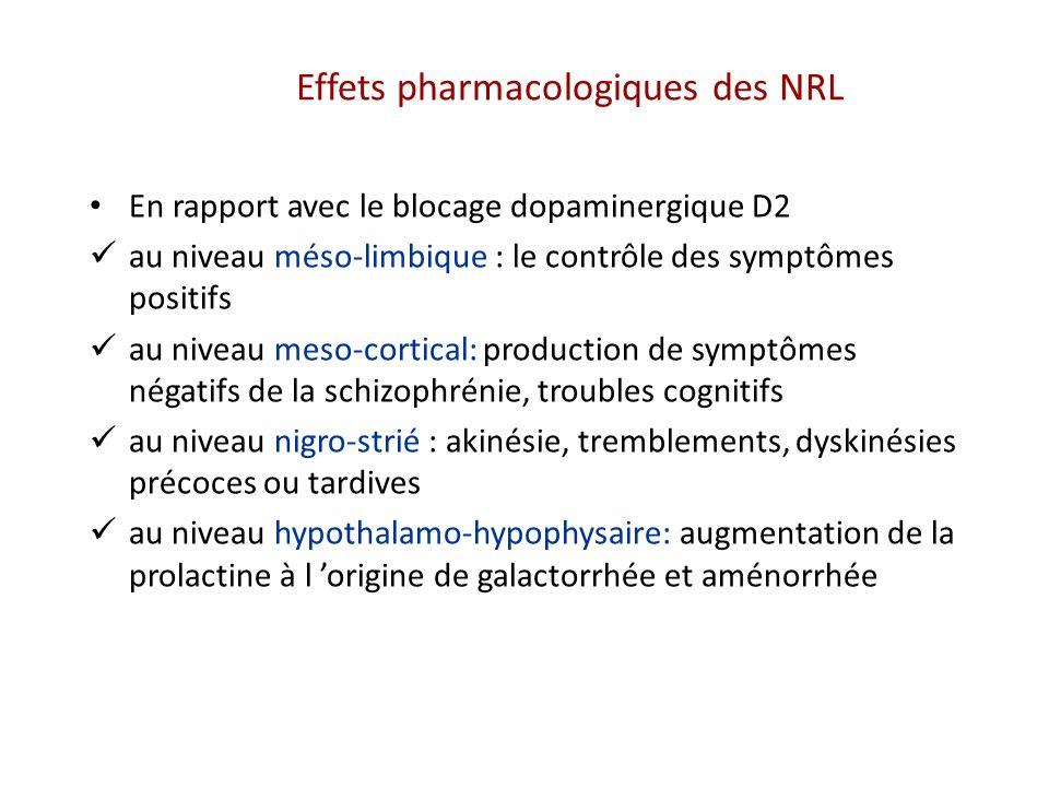 Effets pharmacologiques des NRL En rapport avec le blocage dopaminergique D2 au niveau méso-limbique : le contrôle des symptômes positifs au niveau me