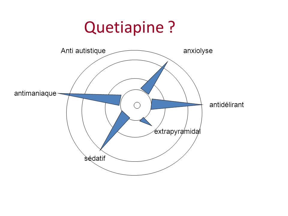 Quetiapine ? antidélirant antimaniaque extrapyramidal sédatif Anti autistiqueanxiolyse