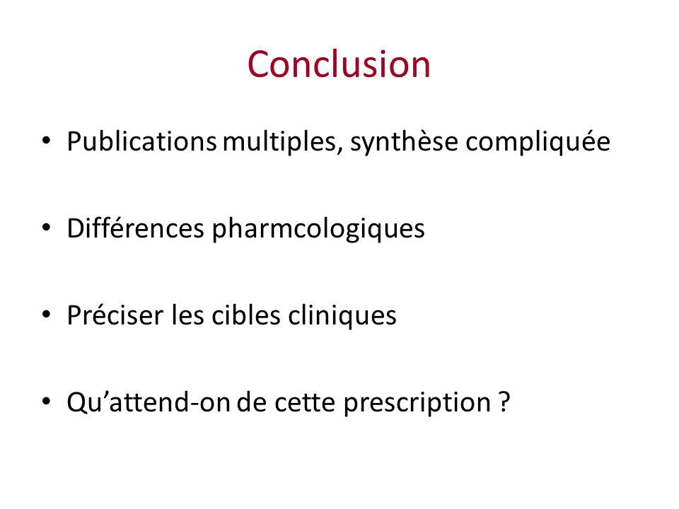 Conclusion Publications multiples, synthèse compliquée Différences pharmcologiques Préciser les cibles cliniques Quattend-on de cette prescription ?