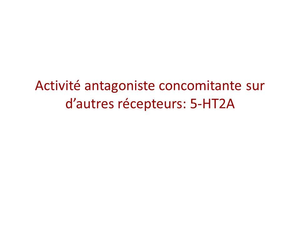 Intérêt du blocage 5 HT-2 Dans les noyaux nigro-striés où le blocage dopaminergique induit des syndromes extra-pyramidaux il existe en pré-synaptique des récepteurs dopaminergiques mais aussi des récepteurs sérotoninergiques de type 5- HT2 dont la stimulation freine le fonctionnement dopaminergique