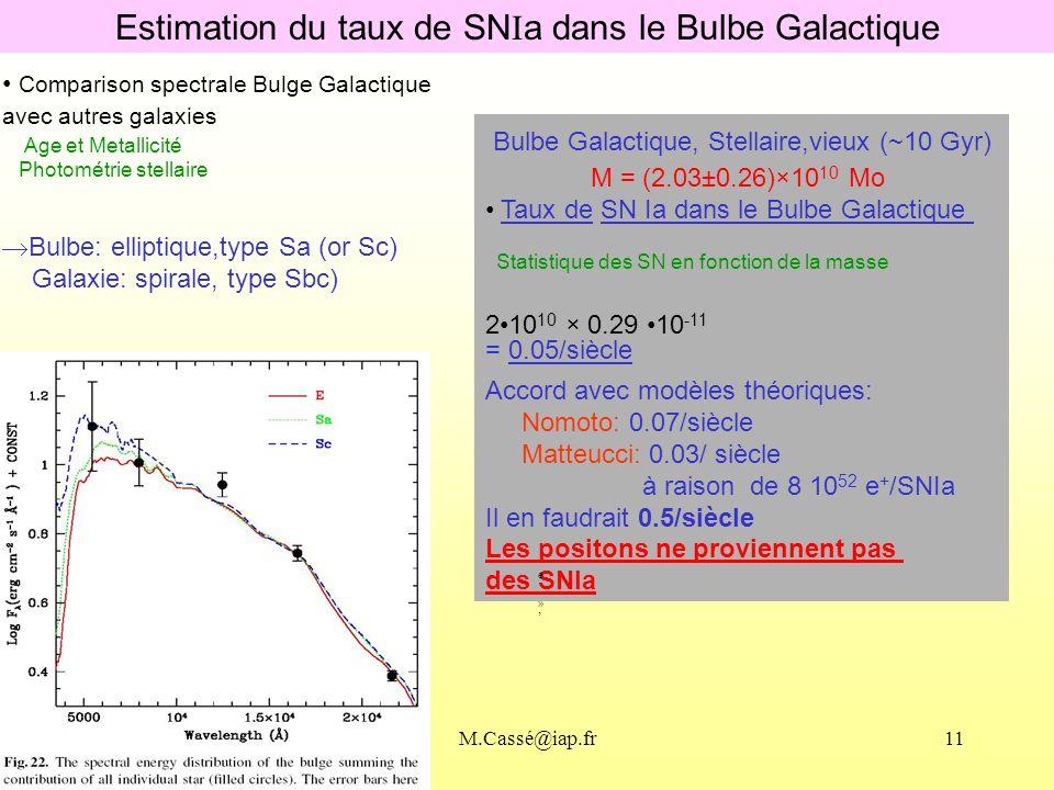 M.Cassé@iap.fr11 Comparison spectrale Bulge Galactique avec autres galaxies Age et Metallicité Photométrie stellaire Bulbe: elliptique,type Sa (or Sc) Galaxie: spirale, type Sbc) Estimation du taux de SN I a dans le Bulbe Galactique Bulbe Galactique, Stellaire,vieux (~10 Gyr) M = (2.03±0.26)×10 10 Mo Taux de SN Ia dans le Bulbe Galactique Statistique des SN en fonction de la masse 210 10 × 0.29 10 -11 = 0.05/siècle Accord avec modèles théoriques: Nomoto: 0.07/siècle Matteucci: 0.03/ siècle à raison de 8 10 52 e + /SNIa Il en faudrait 0.5/siècle Les positons ne proviennent pas des SNIa e »
