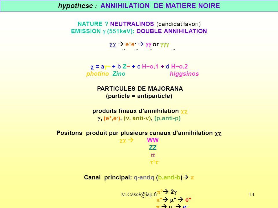 M.Cassé@iap.fr14 hypothese : ANNIHILATION DE MATIERE NOIRE NATURE .