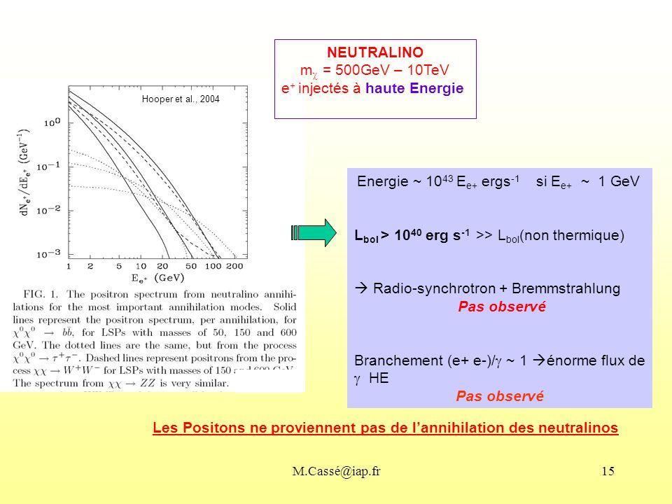 M.Cassé@iap.fr15 Energie ~ 10 43 E e+ ergs -1 si E e+ ~ 1 GeV L bol > 10 40 erg s -1 >> L bol (non thermique) Radio-synchrotron + Bremmstrahlung Pas observé Branchement (e+ e-)/ ~ 1 énorme flux de HE Pas observé NEUTRALINO m = 500GeV – 10TeV e + injectés à haute Energie Les Positons ne proviennent pas de lannihilation des neutralinos Hooper et al., 2004