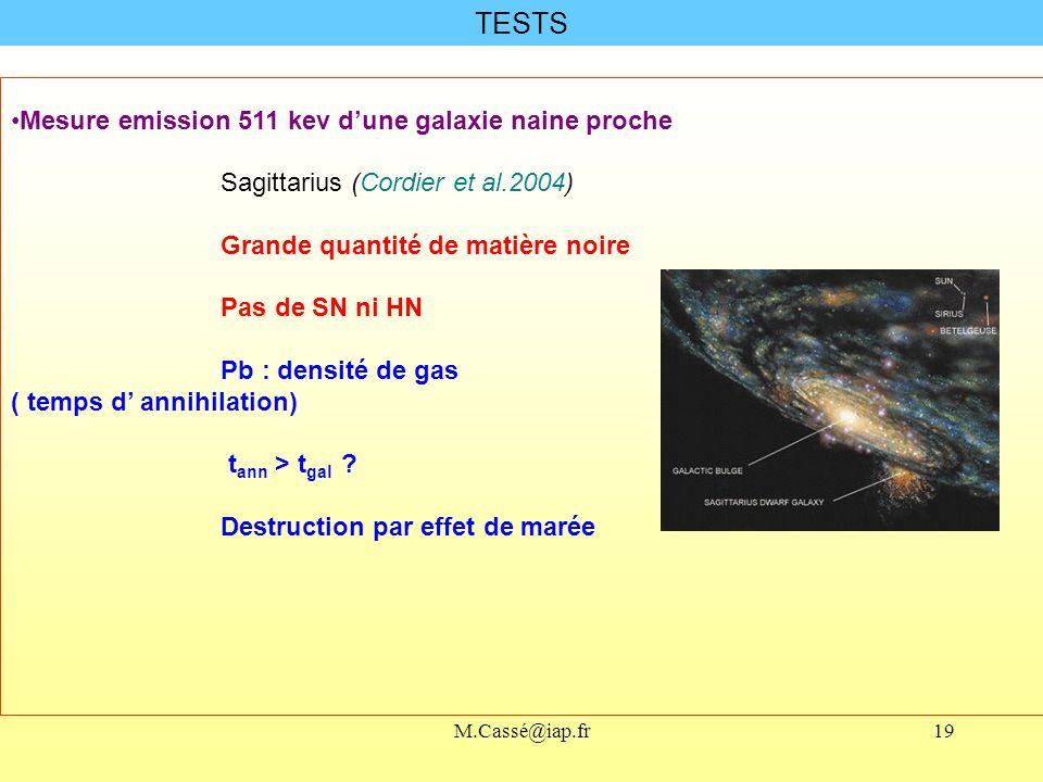 M.Cassé@iap.fr19 Mesure emission 511 kev dune galaxie naine proche Sagittarius (Cordier et al.2004) Grande quantité de matière noire Pas de SN ni HN Pb : densité de gas ( temps d annihilation) t ann > t gal .