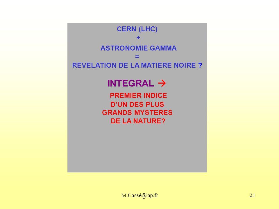 M.Cassé@iap.fr21 CERN (LHC) + ASTRONOMIE GAMMA = REVELATION DE LA MATIERE NOIRE .