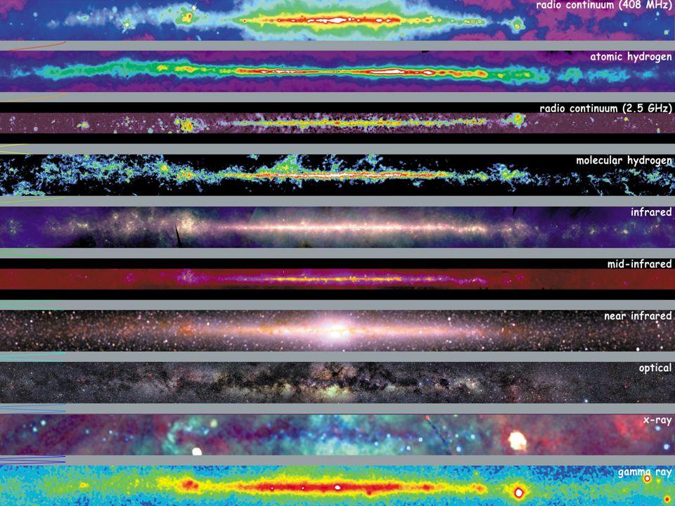 4 Knödlseder, 1999, Proceedings Astronomy with Radioactivities 26 Al map (1809 keV) CGRO/COMPTEL