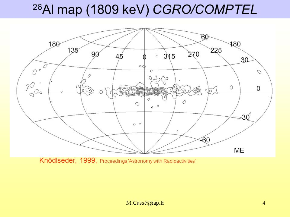 4 Knödlseder, 1999, Proceedings 'Astronomy with Radioactivities 26 Al map (1809 keV) CGRO/COMPTEL