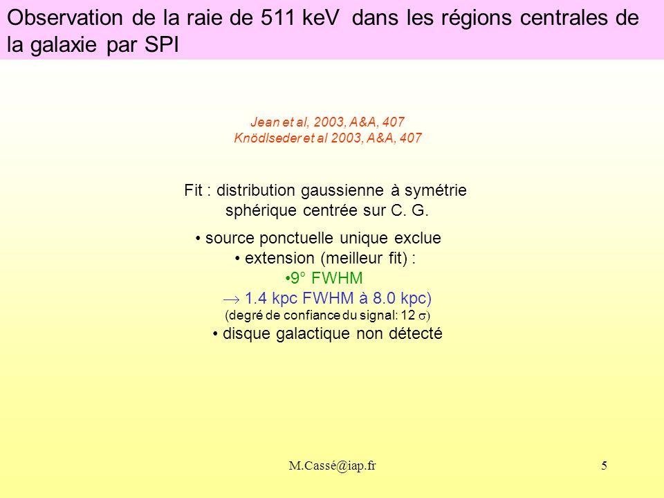 M.Cassé@iap.fr16 MATIERE NOIRE BOSONIQUE LEGERE